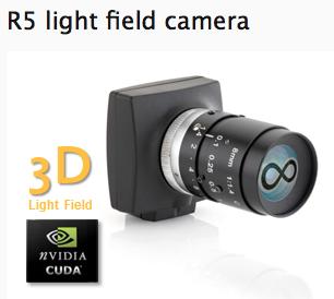 Raytrix Camera
